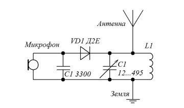 Детекторный приёмник в качестве передатчика