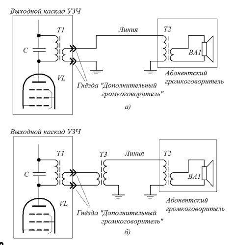 Самодельный передатчик для трансляционной сеть